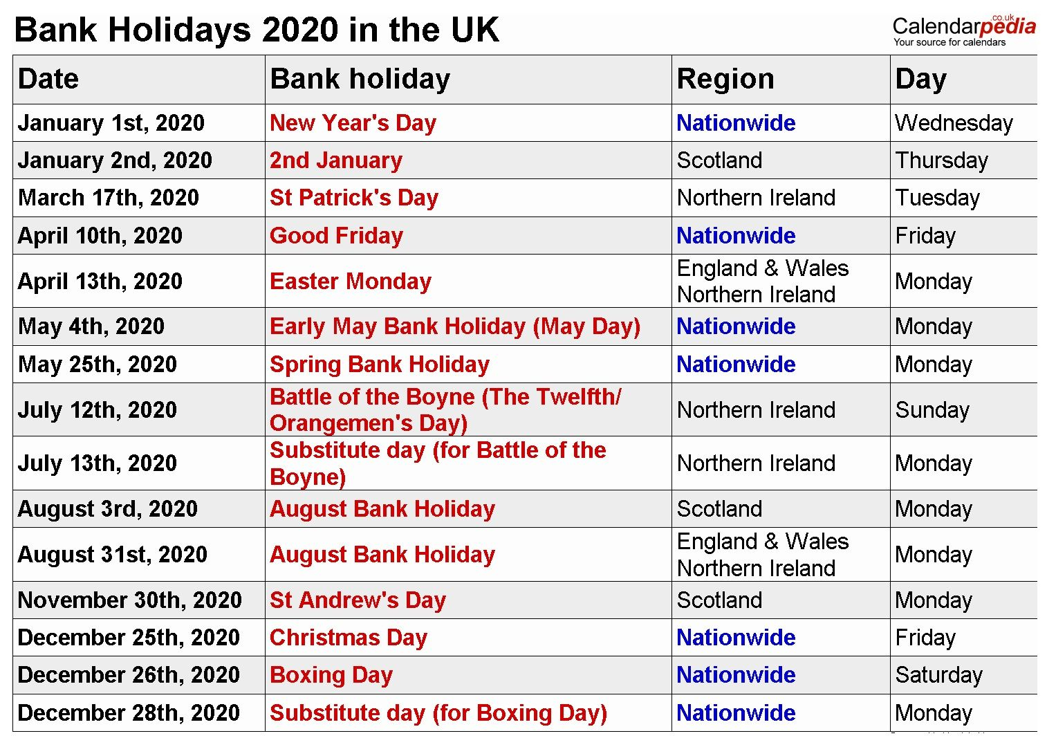 2020 Uk Bank Holidays Calendar | 2020 Calendars | Monthly