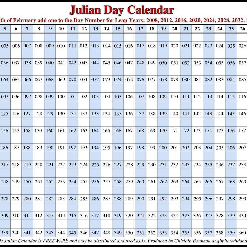 April Calendar With Julian Date   Calendar Template