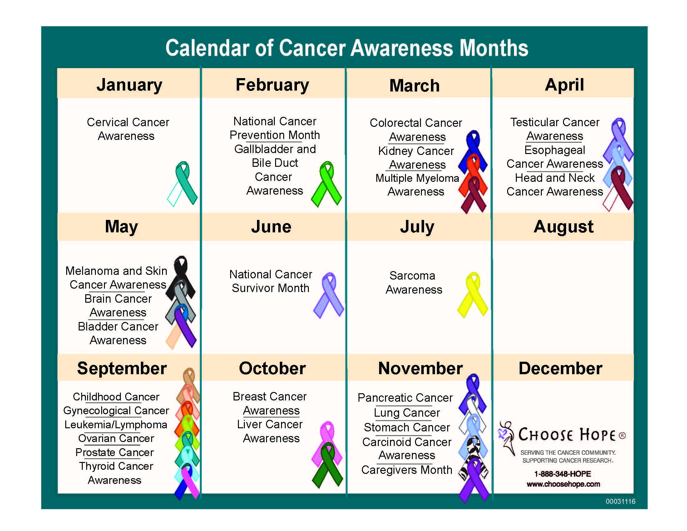 Be A Part Of The Cancer Awareness Months   The Universities