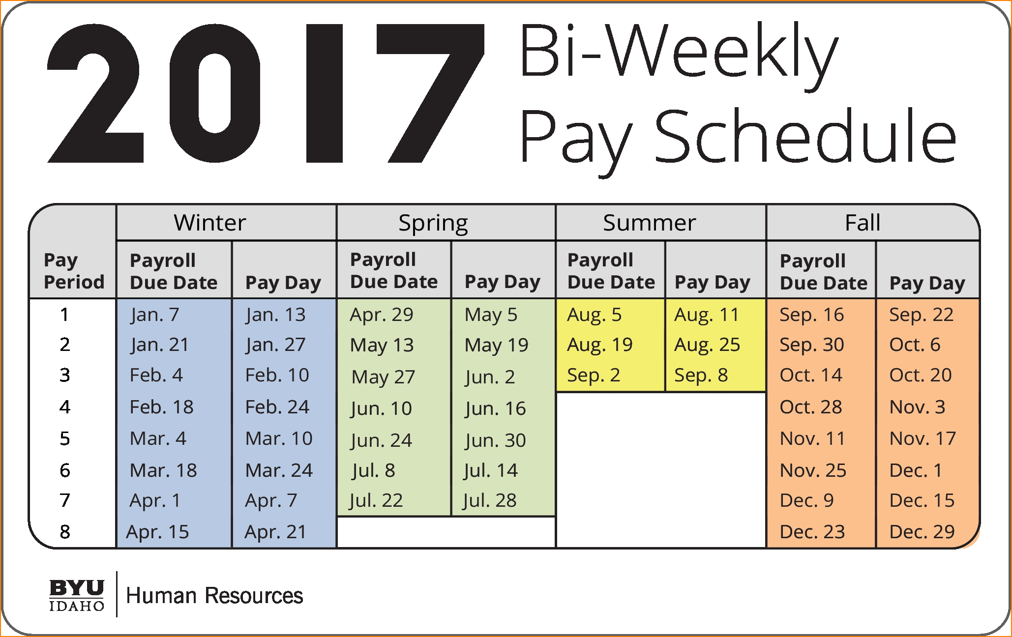 Biweekly Payule Template Payroll Calendar Budget Excel Pay