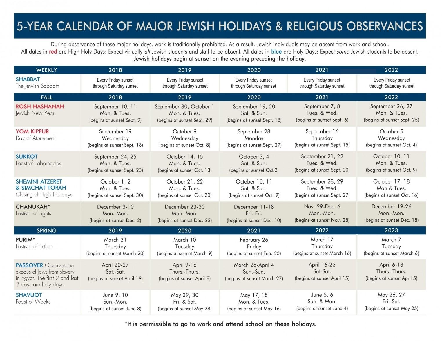 Calendar 2019 Jewish Holidays • Printable Blank Calendar