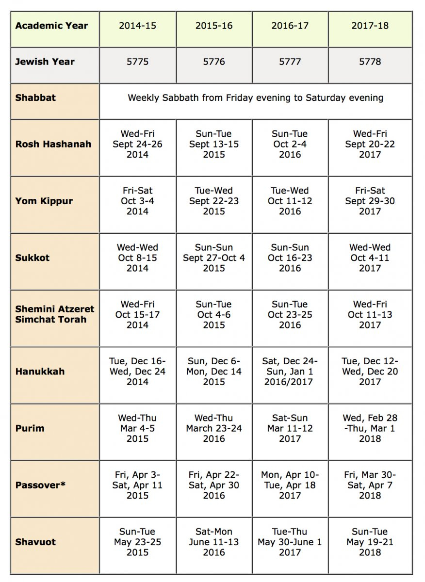 Calendar Of Jewish Holidays   Religious And Spiritual Life