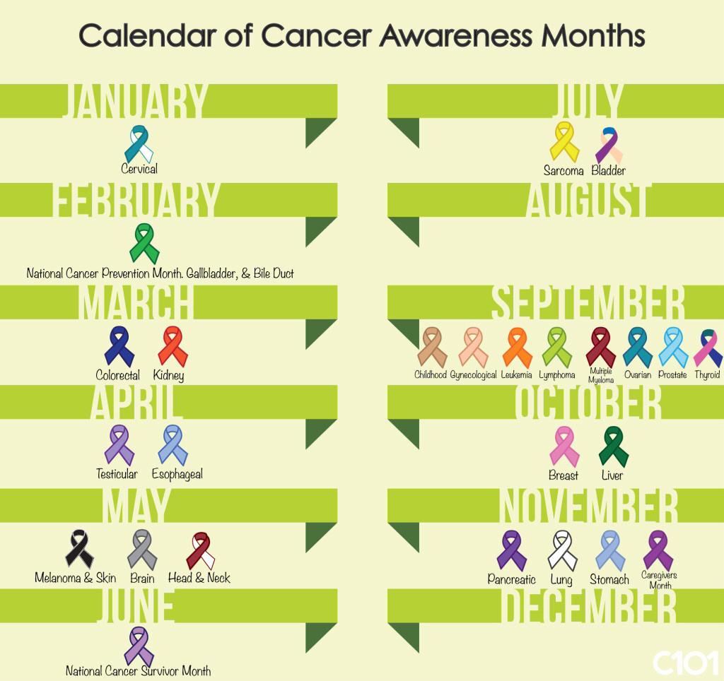 Cancer Awareness Months - Imgur