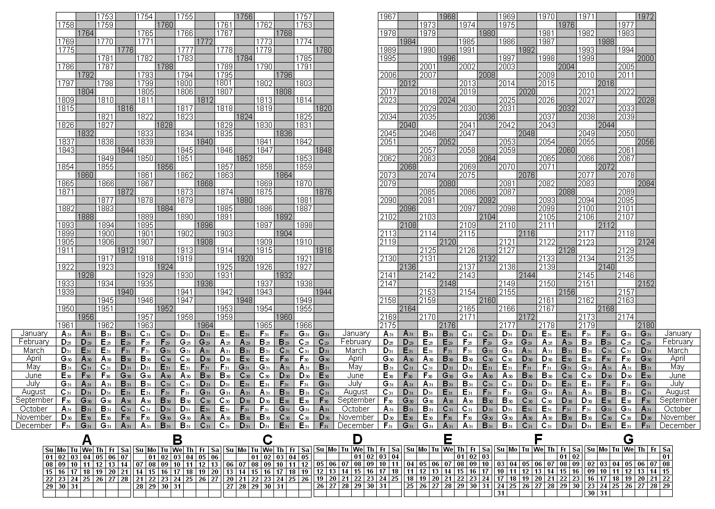 Depo Provera Next Dose Calendar | Calendar Printing Example