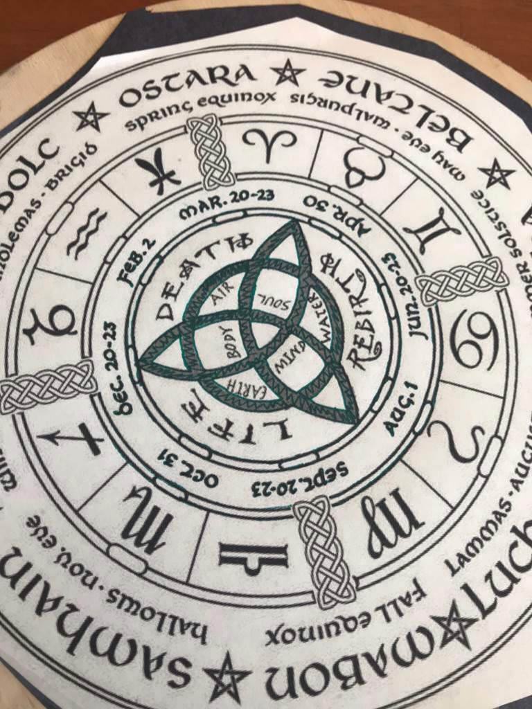 Diy Wheel Of The Year   Pagans & Witches Amino