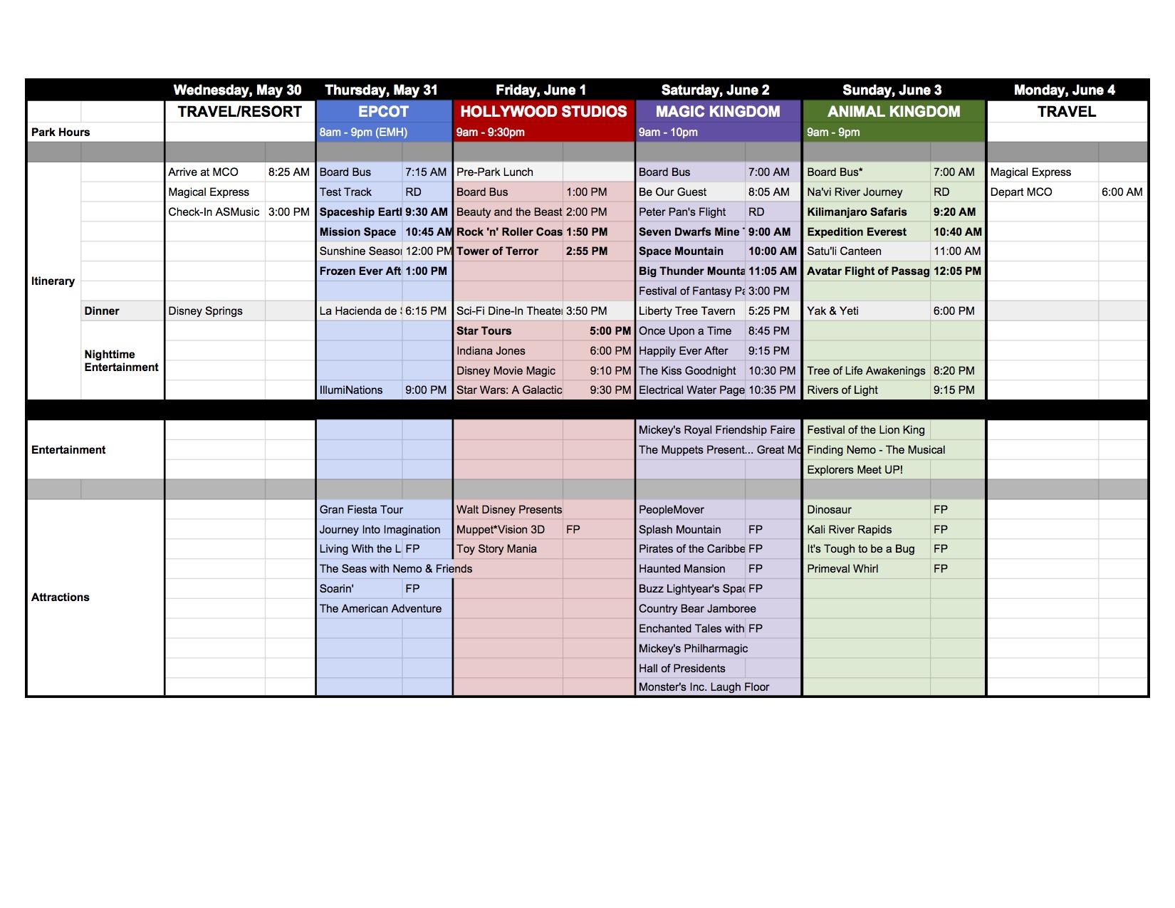 Fastpass+ Success! Updated Spreadsheet. | The Dis Disney