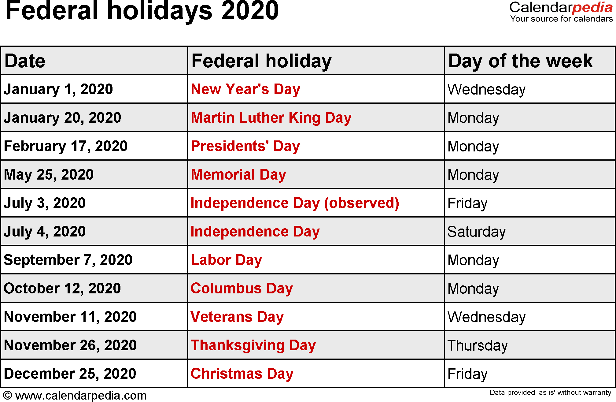 Federal Holidays 2020