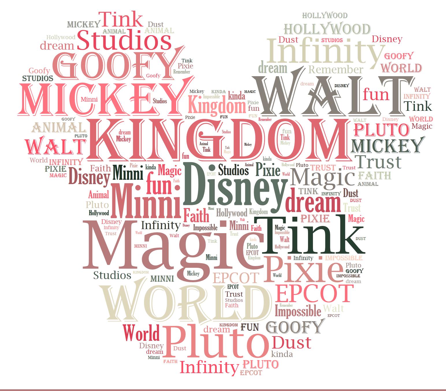 Free Disney Printable Word Cloud | Disney World | Disney