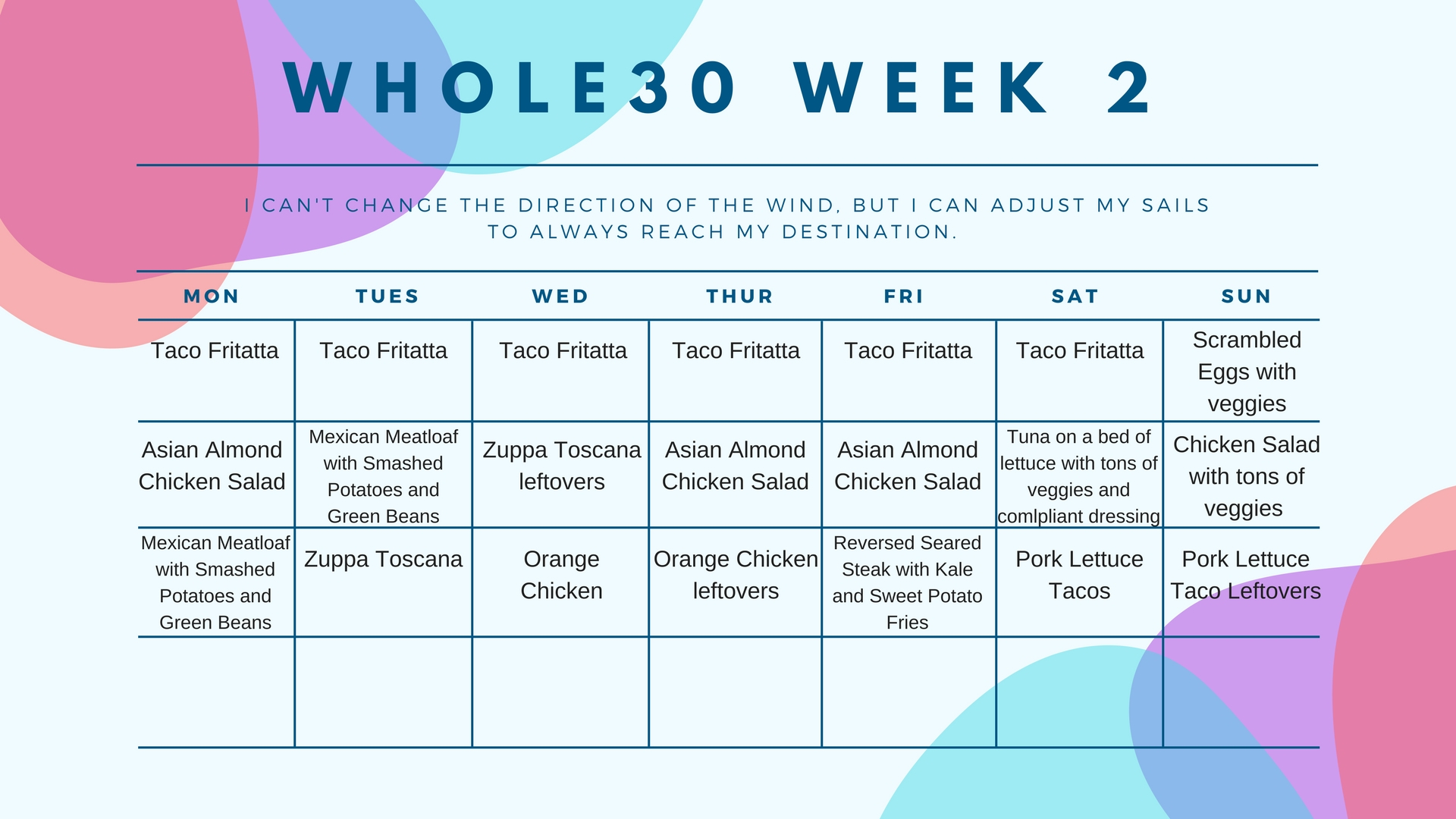 January Whole30 Week 2 Meal Plan And Shopping List – The