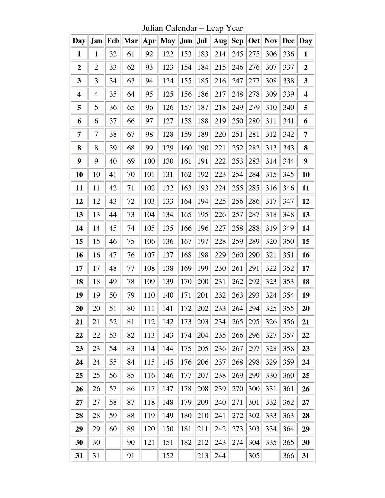Julian Calendar Non Leap Year | Calendar Printing Example