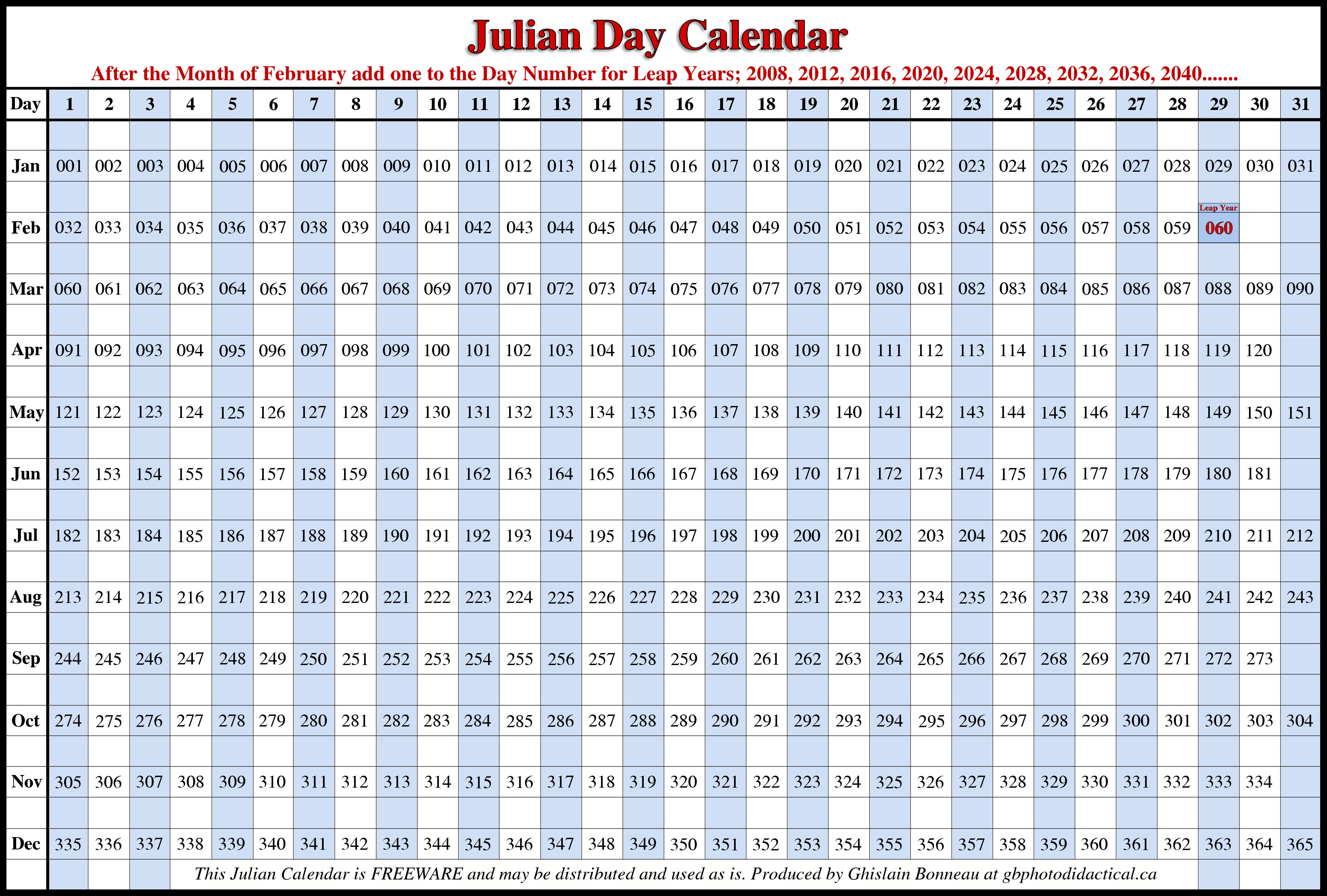 Julian Date - Yahoo Image Search Results | Odds & Ends