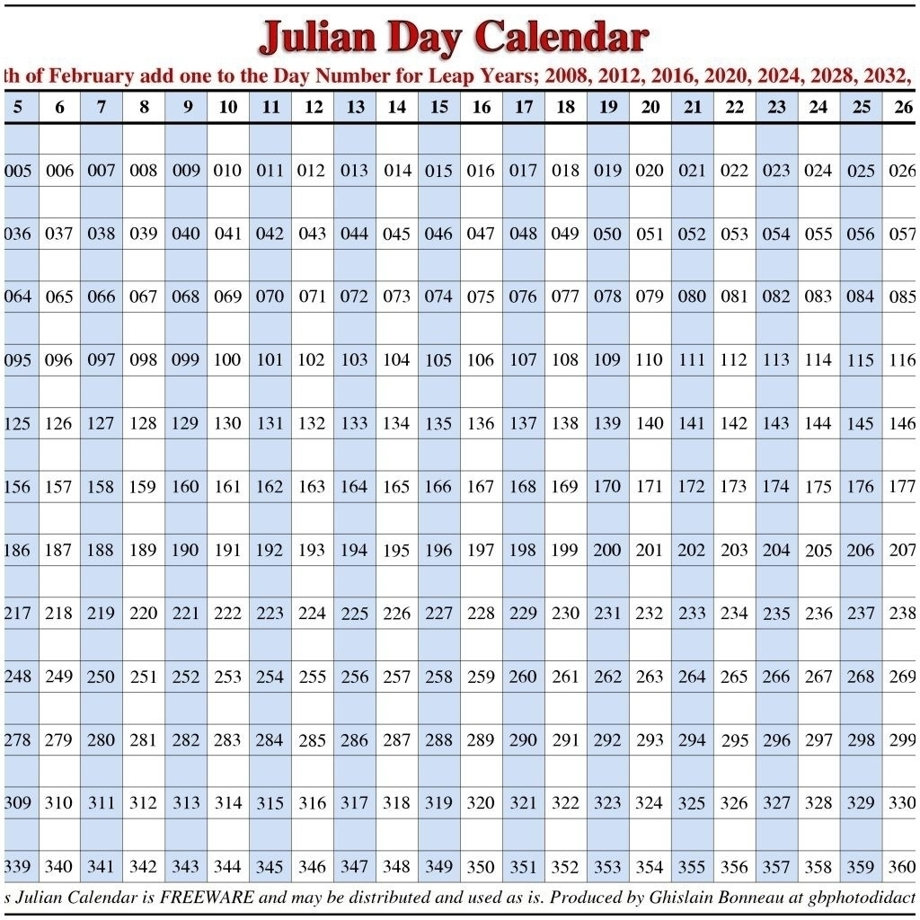 Monthly Calendar With Julian Dates | Calendar Printing Example