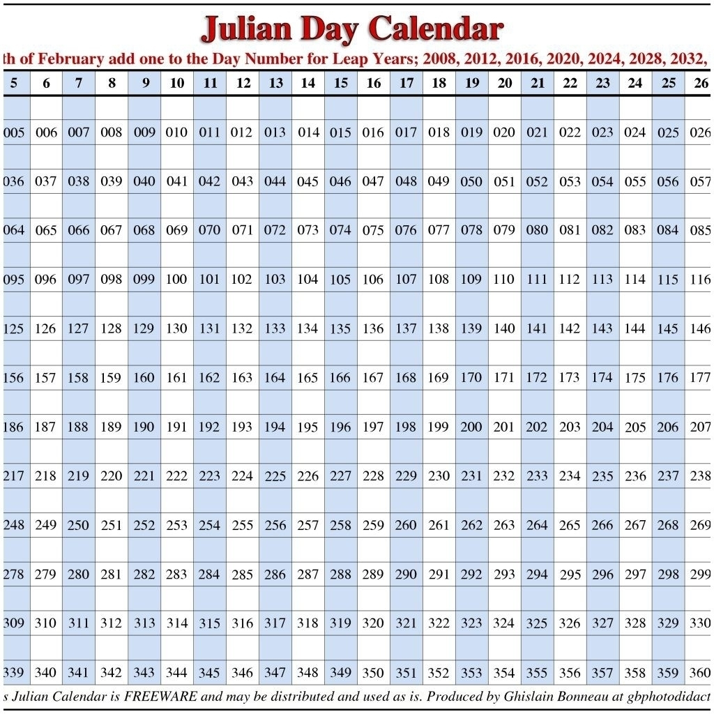 Monthly Calendar With Julian Dates | Template Calendar Printable