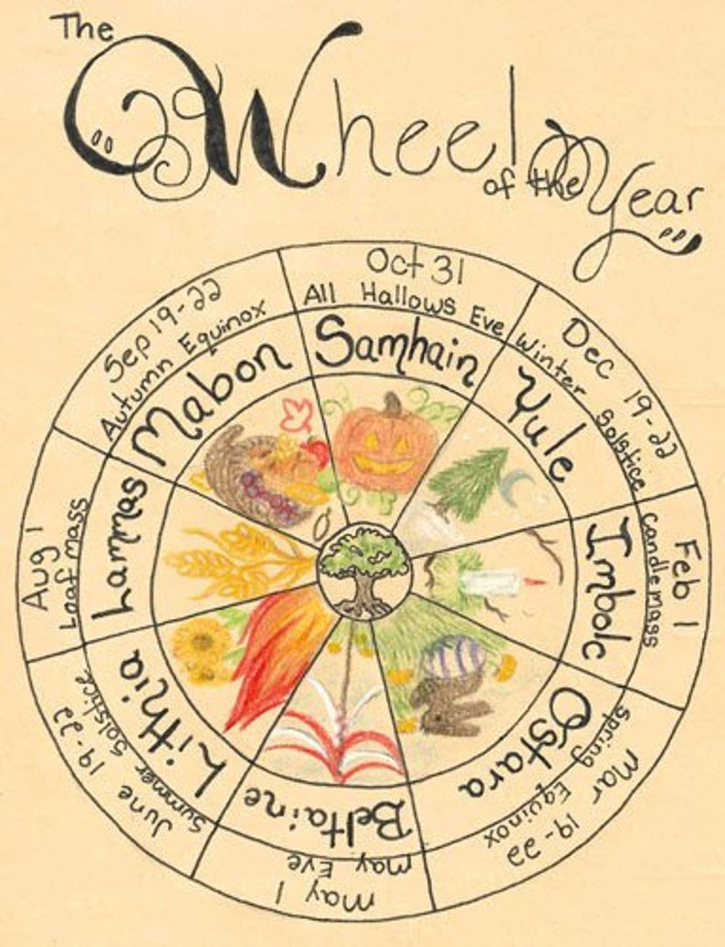 Pagan/wiccan Wheel Of The Year Printable Bos Page