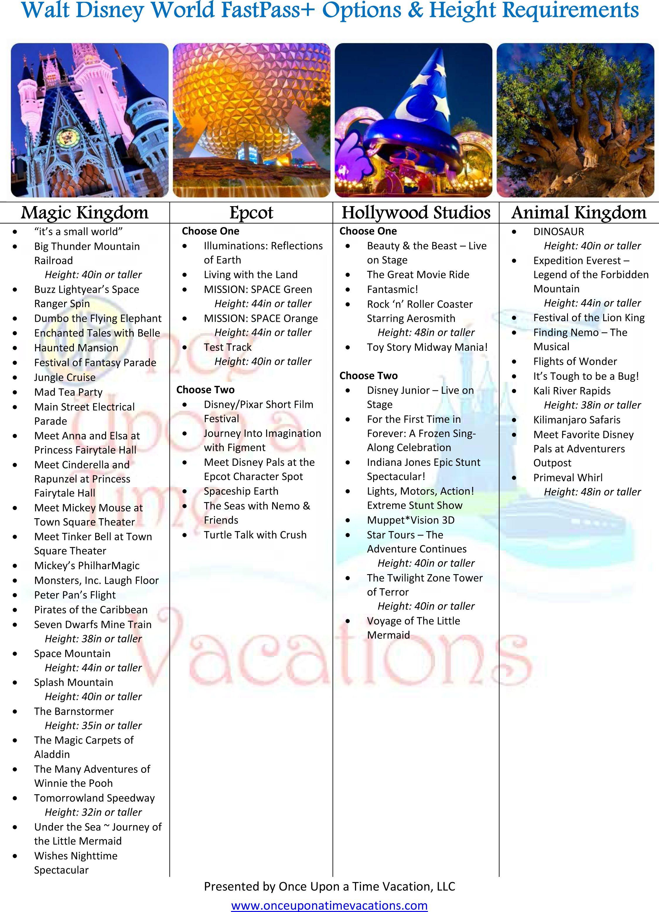 Pinheather Luce On Disney | Disney World Florida, Disney