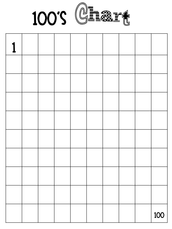Printable Blank Number Chart 1-100 Print | Matemàtiques Ci
