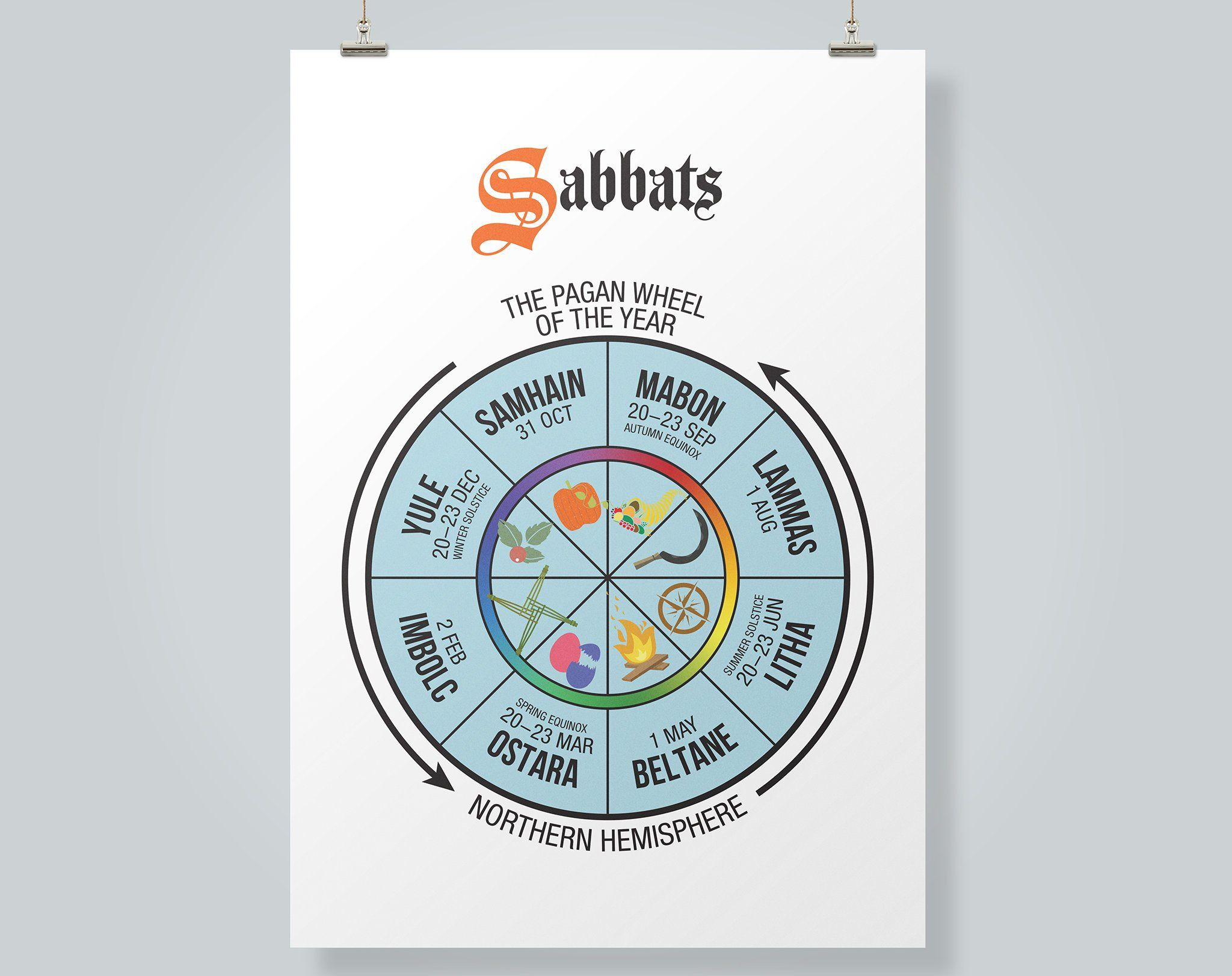 Printable Pagan Sabbats Poster / Wheel Of The Year | Sabbats