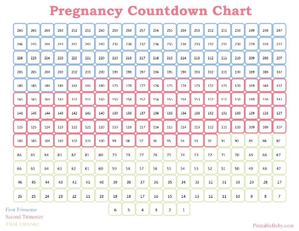 Printable Pregnancy Calendar | Jcreview