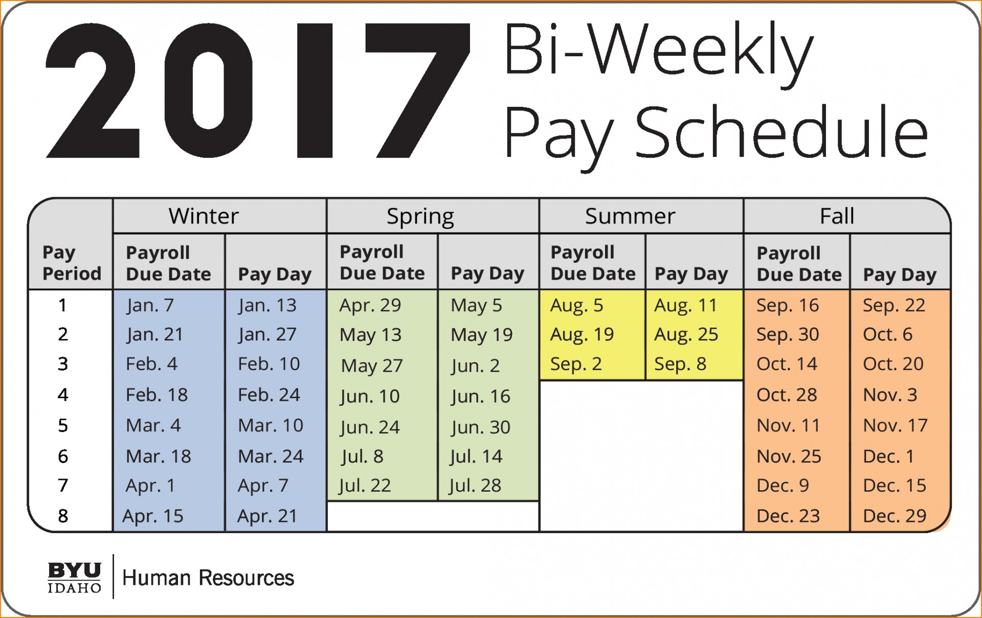 Remarkable Biweekly Pay Schedule Template Ideas Payroll