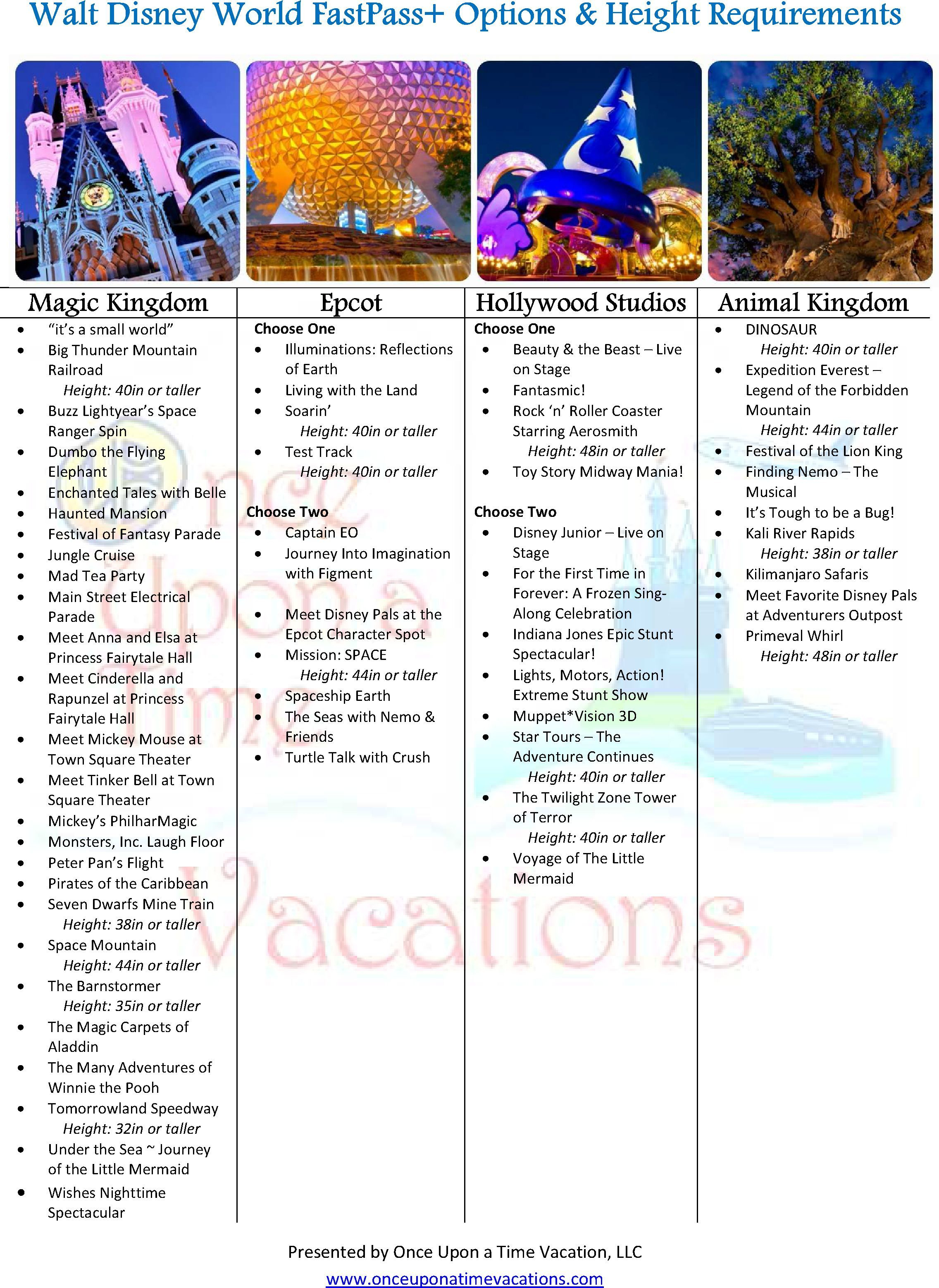 Walt Disney World 101 ~ Fastpass+ Tiers And Recommendations