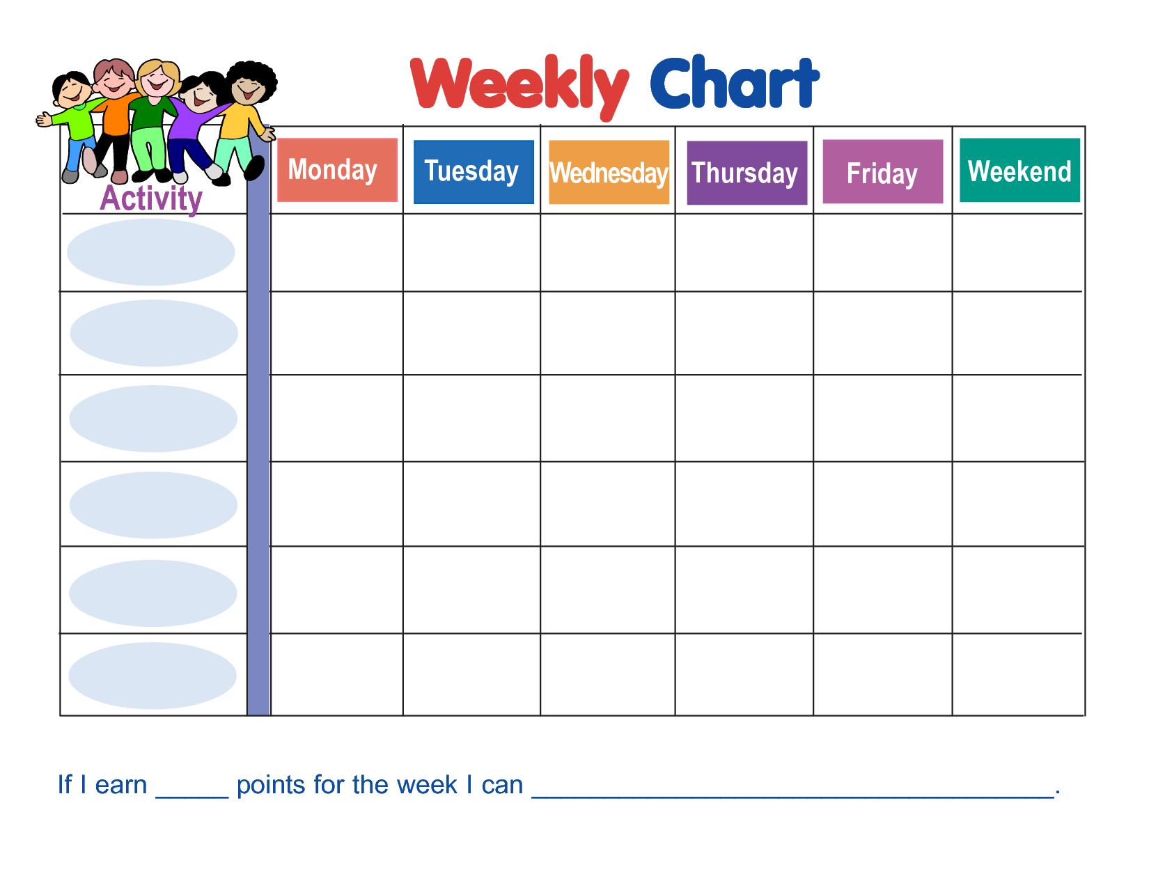 Weekly Behavior Chart Template | Wyatt | Weekly Behavior