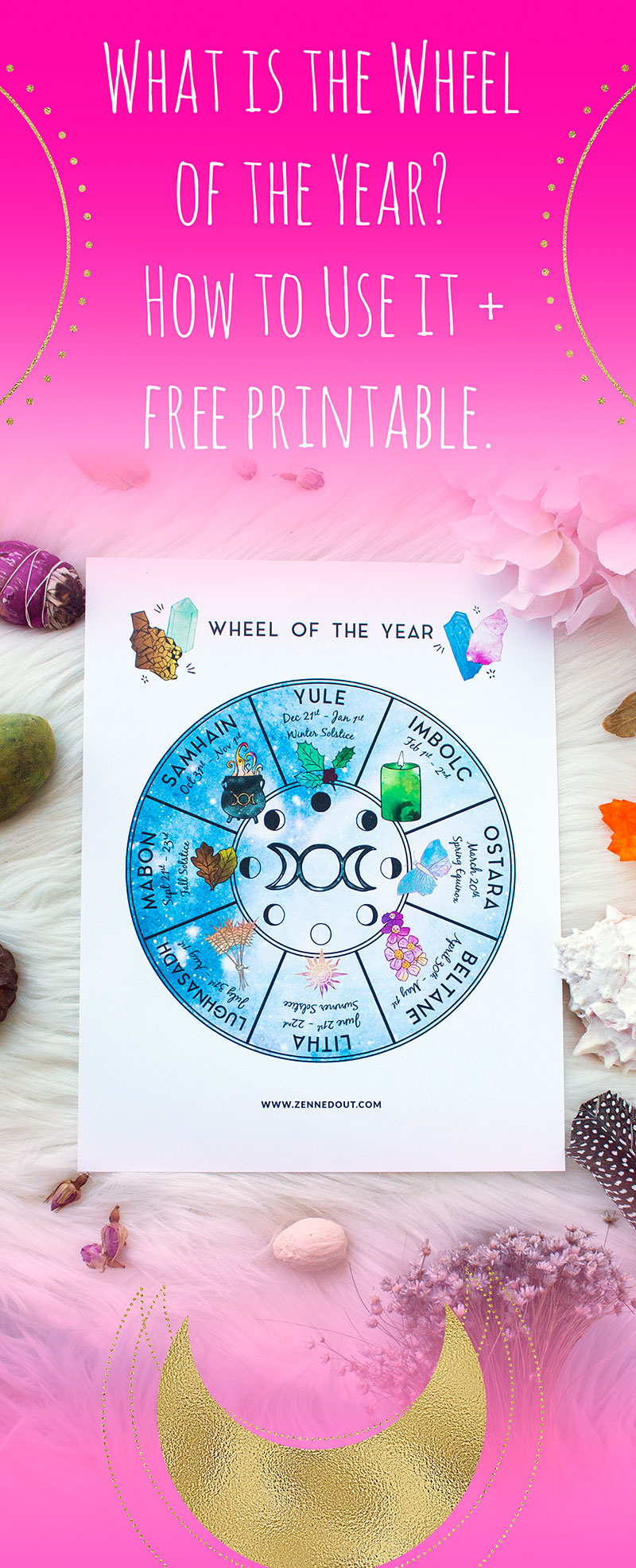 What Is The Wheel Of The Year & How To Use It // With Free
