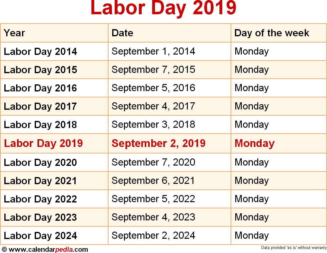 When Is Labor Day 2019 & 2020? Dates Of Labor Day:government
