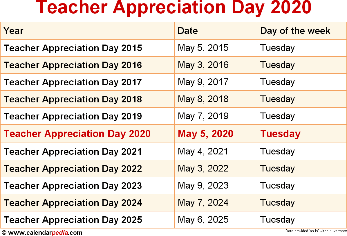 When Is Teacher Appreciation Day 2020 & 2021?