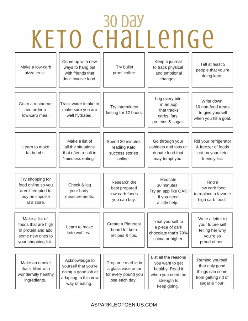 30 Day Ketogenic Challenge Free Pdf Printable In 2020 | Keto