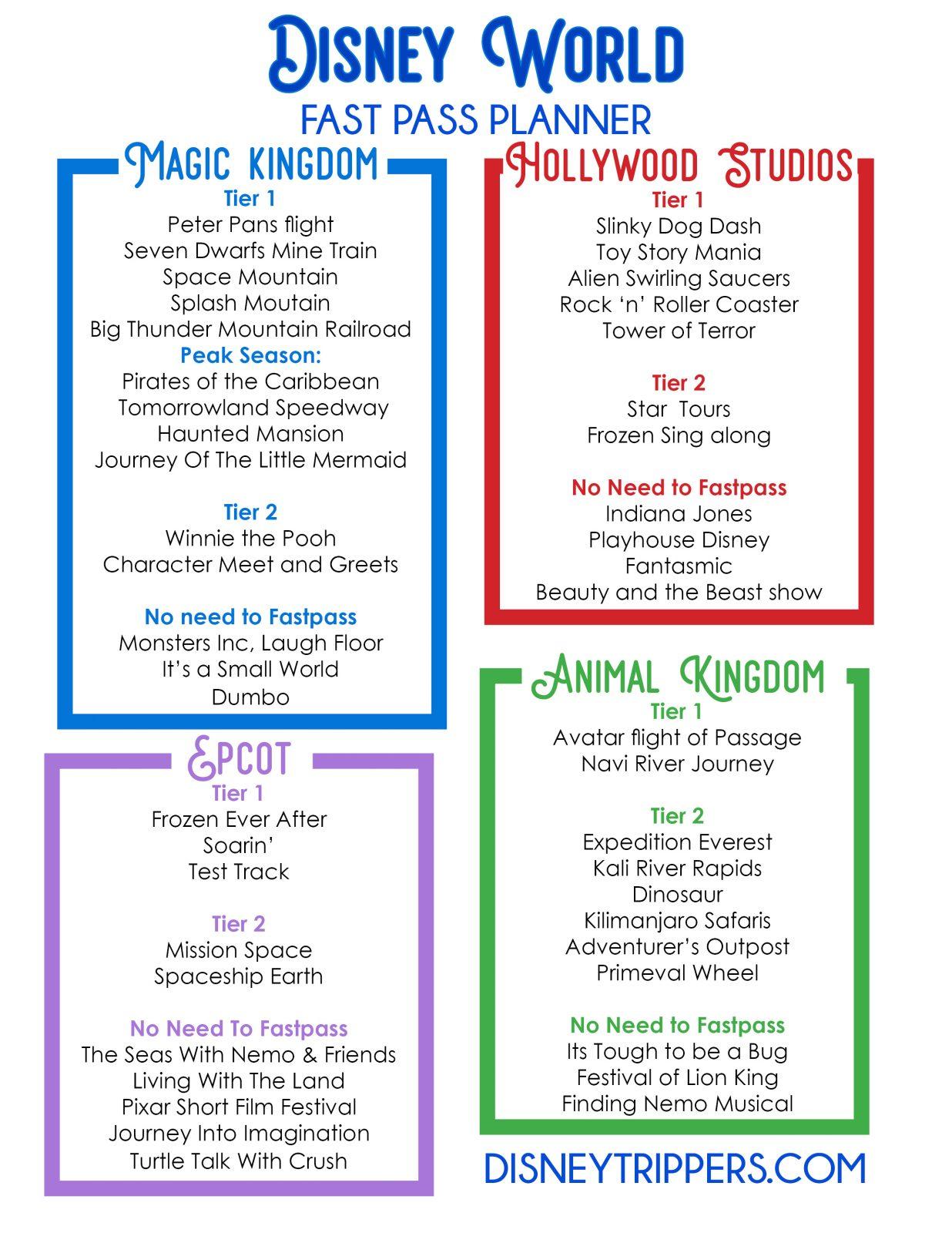 50 Best (And Worst) Disney World Fastpasses + Insider
