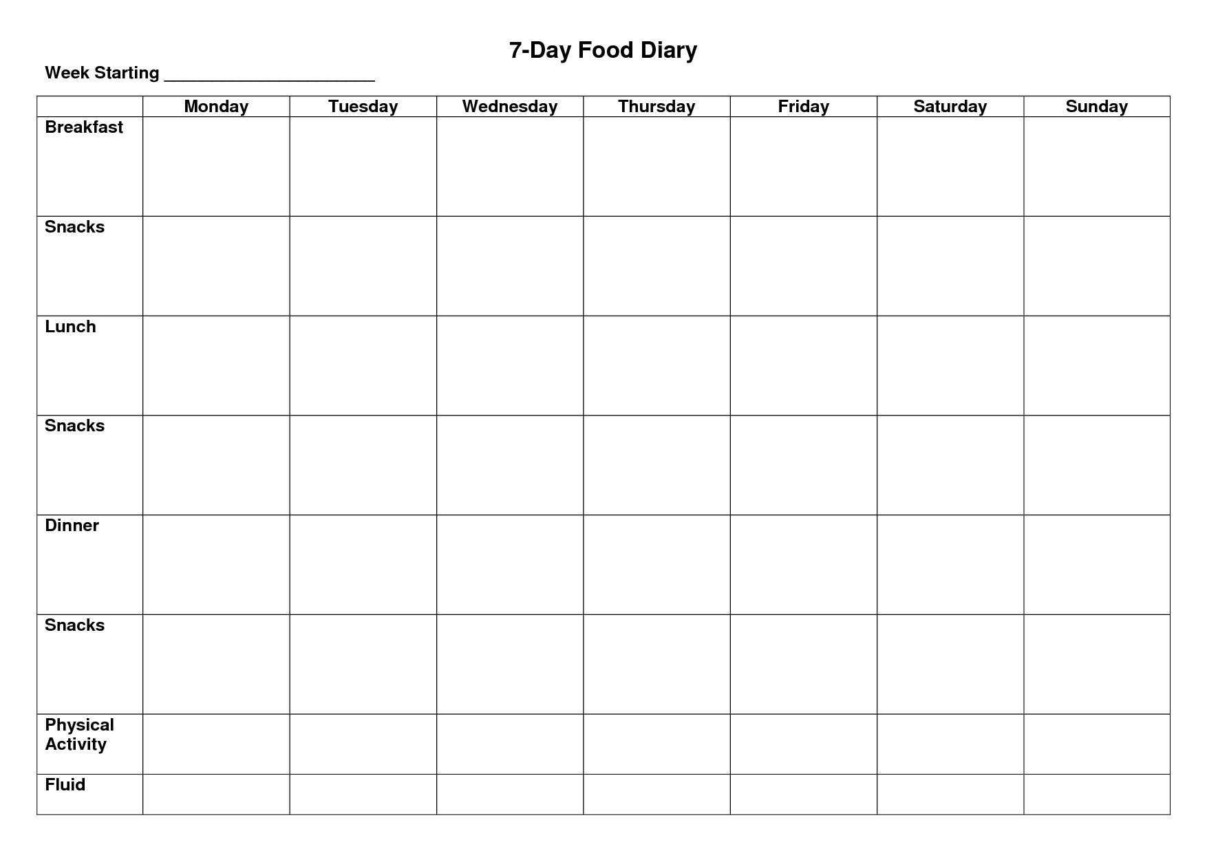 7-Day Food Diary Template In 2020 | Diary Template, Food