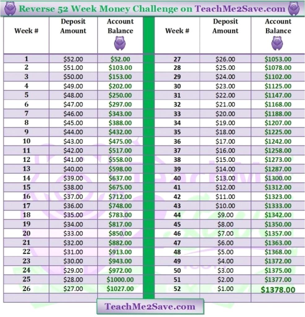Depo Shot Chart - Togot.bietthunghiduong.co