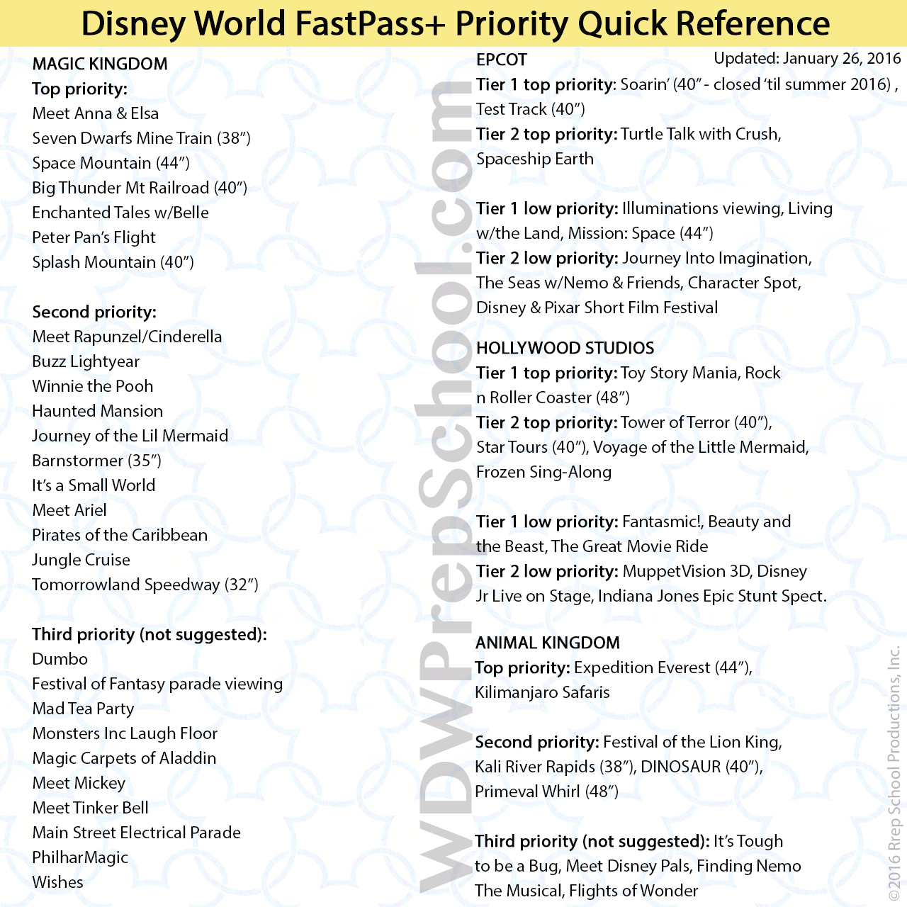 Disney World Touring Plans For 2020 (With Fastpass+