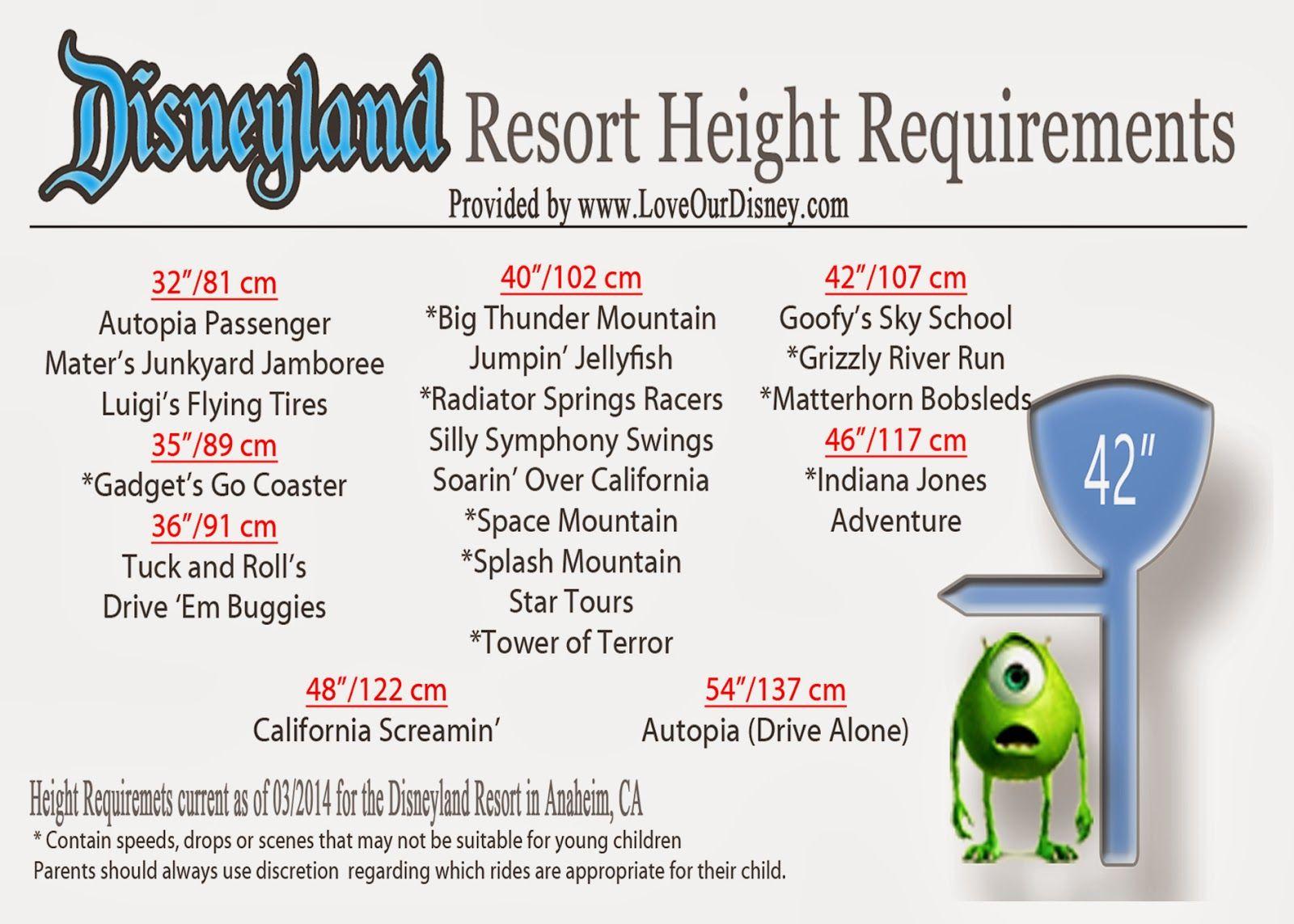 Disneyland Height Requirements Printable | Disneyland Rides