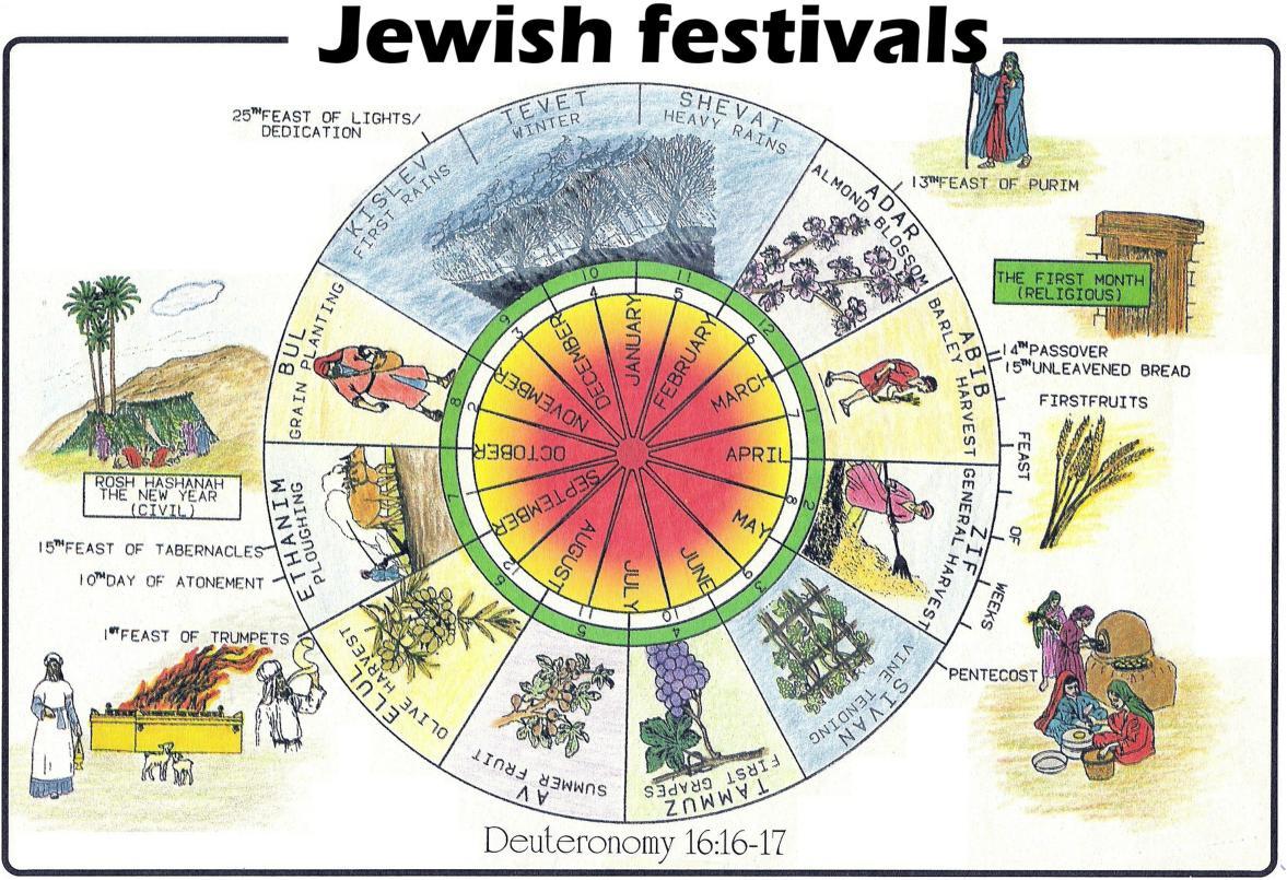 Jewish Calendar – Calendar Yearly Printable