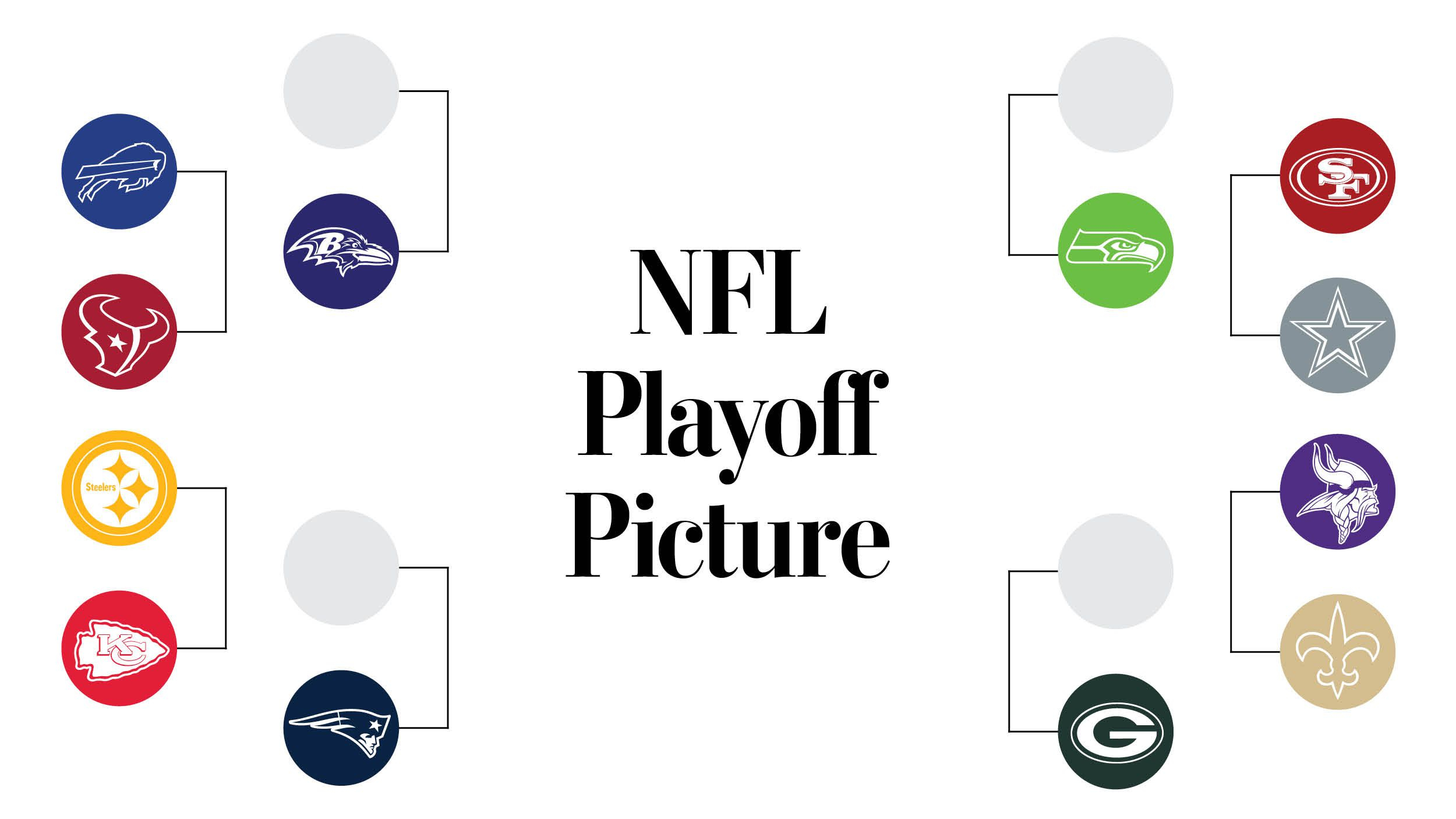 Packers, Seahawks, Patriots Clinch Playoff Berths In Week 15