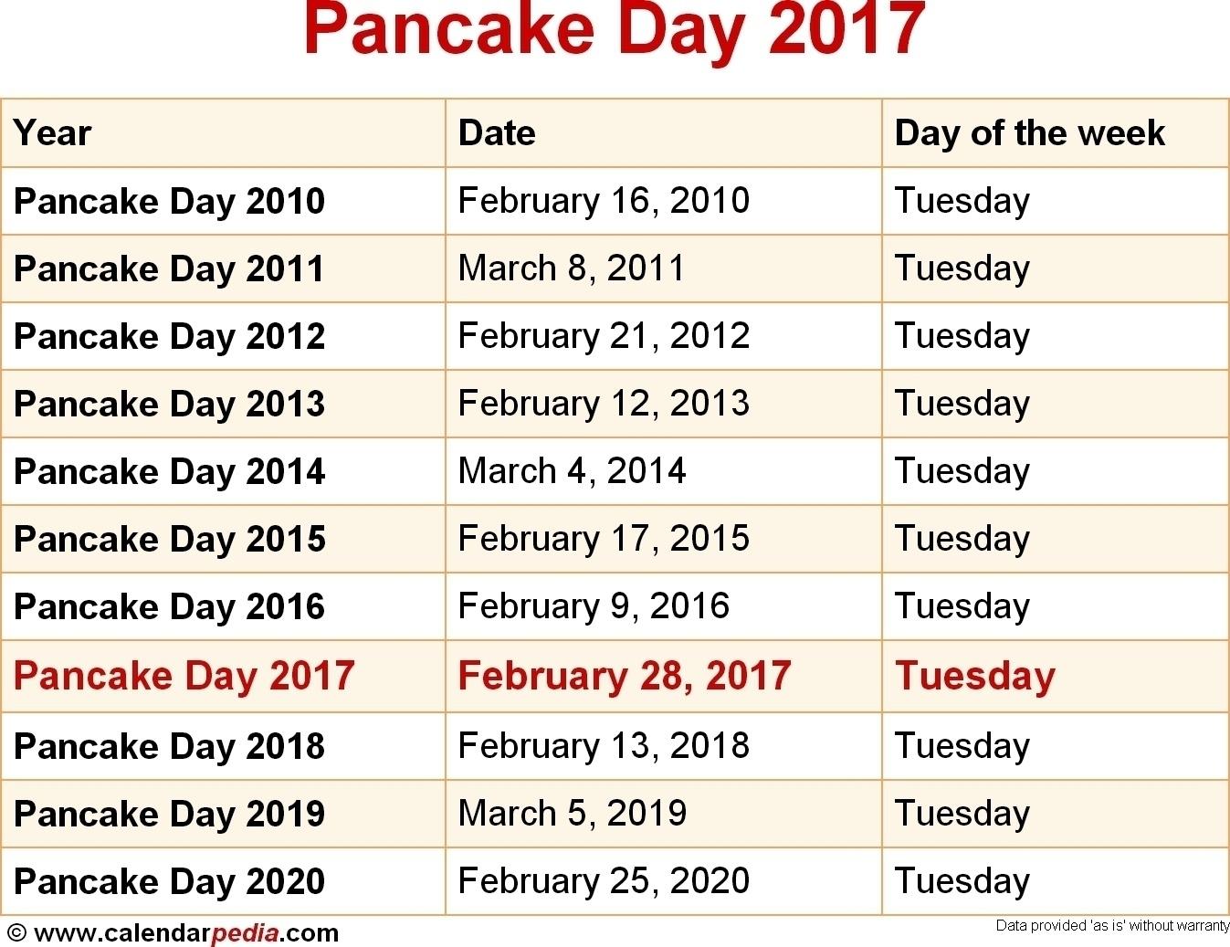 Perfect July 2019 National Food Calendar — Unique Table Calendar