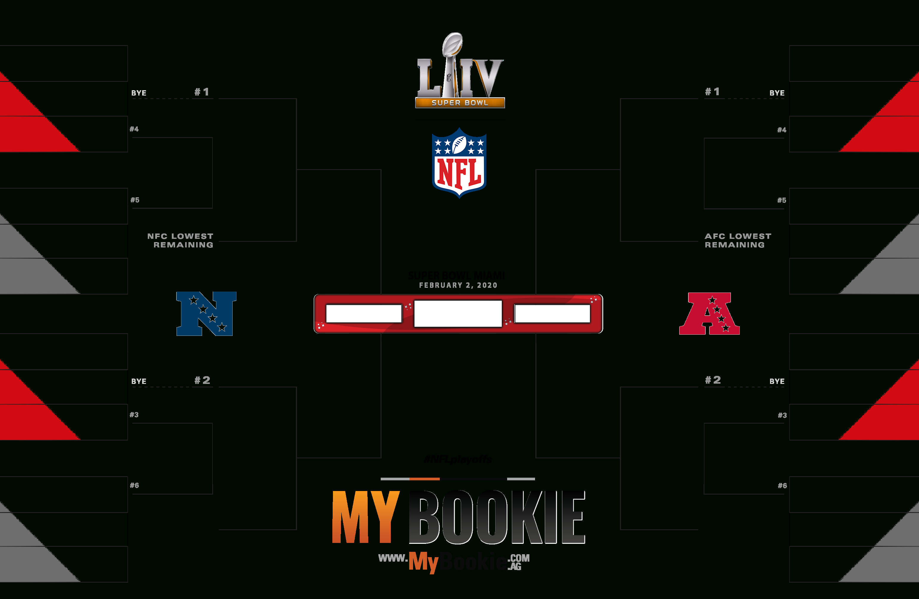 Super Bowl 54 Printable Brackets   2020 Playoffs Printable Nfl Bracket  Creator