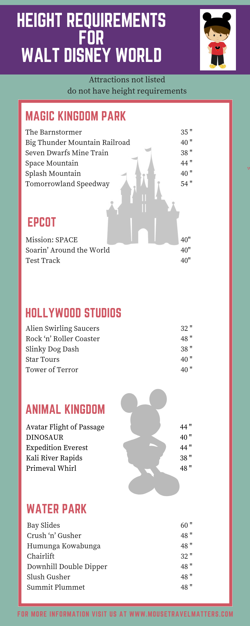 What Are The Height Requirements For Disney World In 2020