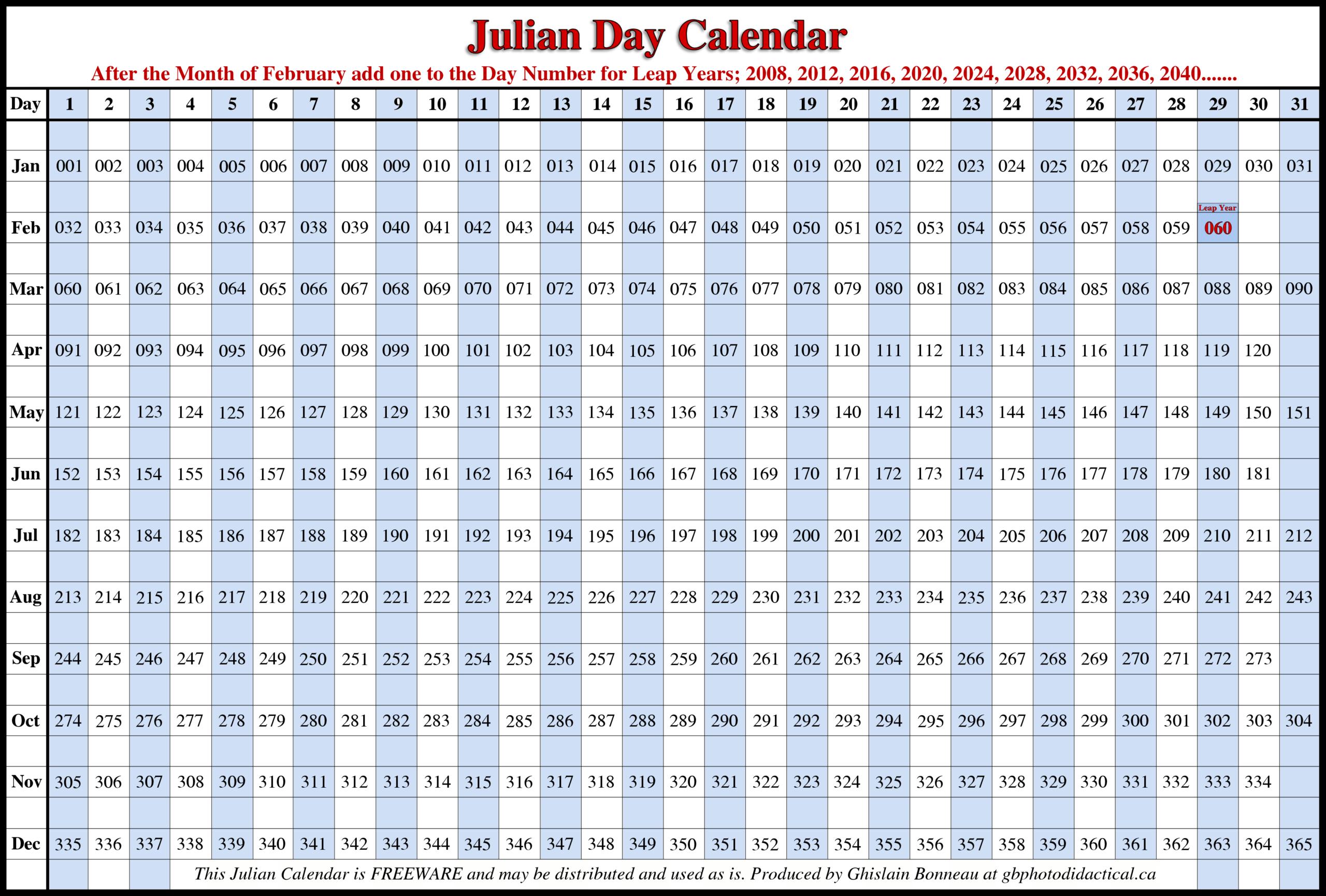 Convert Julian Date To Regular Date   Calendar For Planning