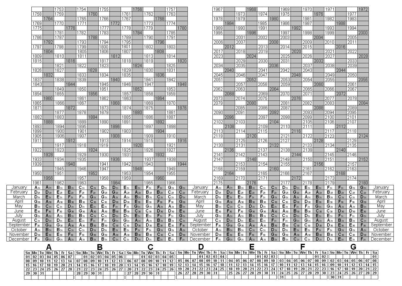 Depo-Provera Perpetual Calendar | Calendar Printables