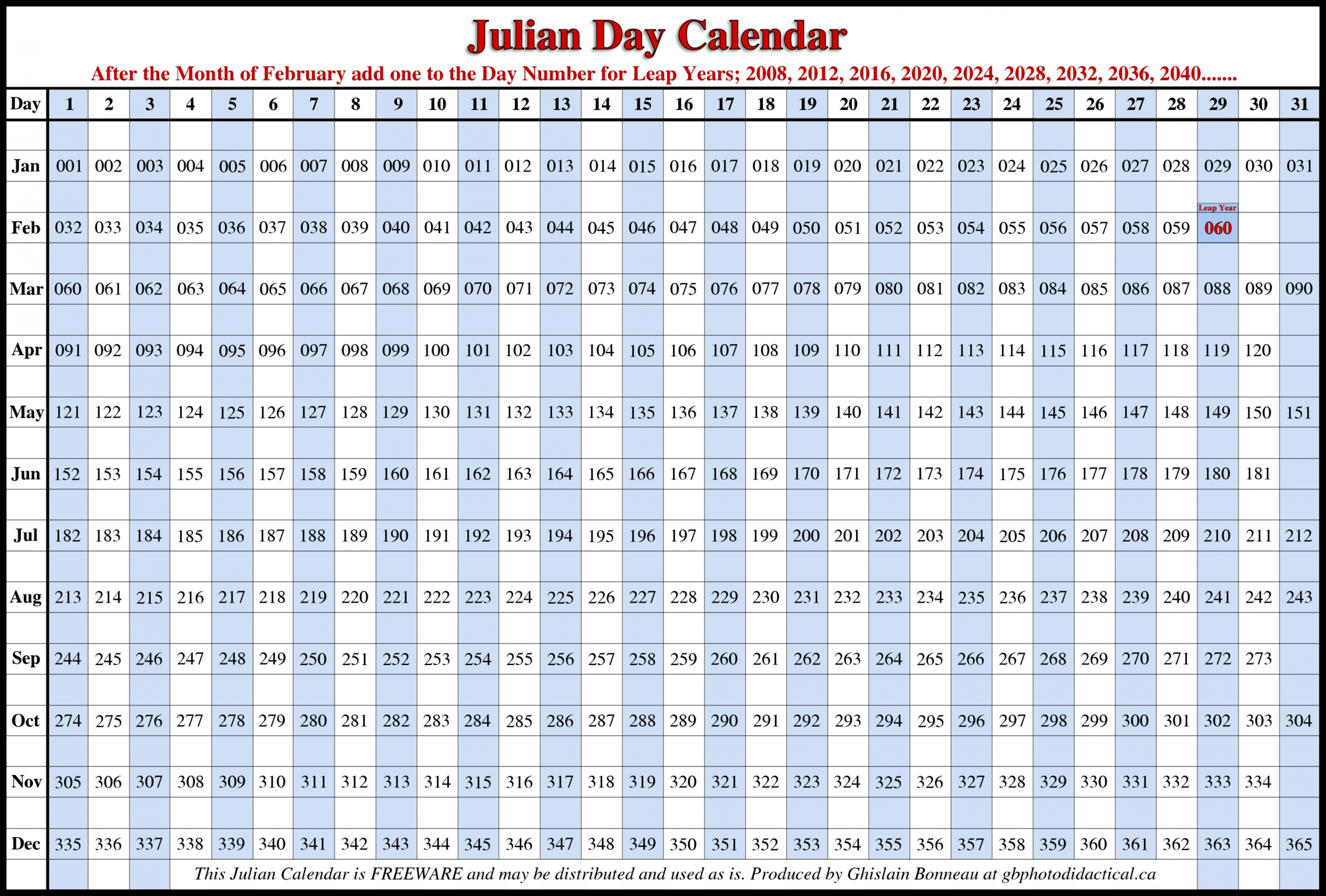 Free Printable Julian Date Calendar 2021   Julian Dates