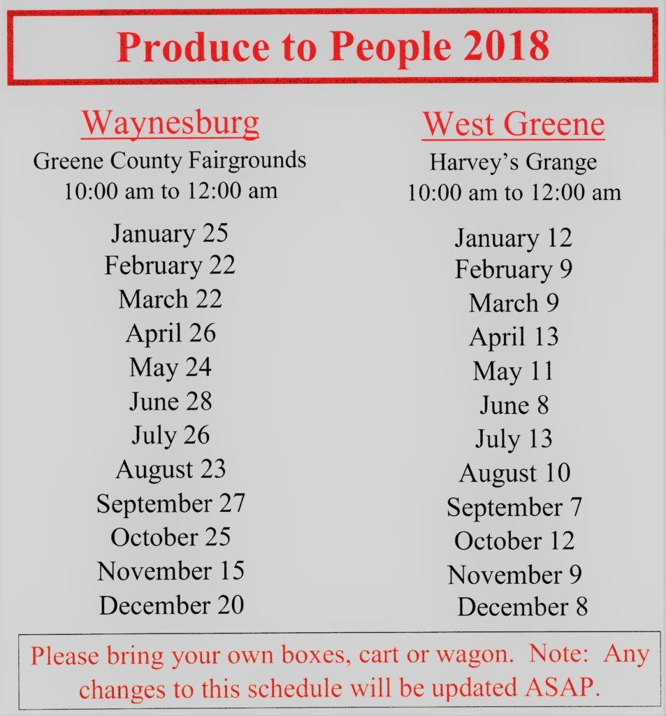 Greene County Food Security Partnership | Produce To People
