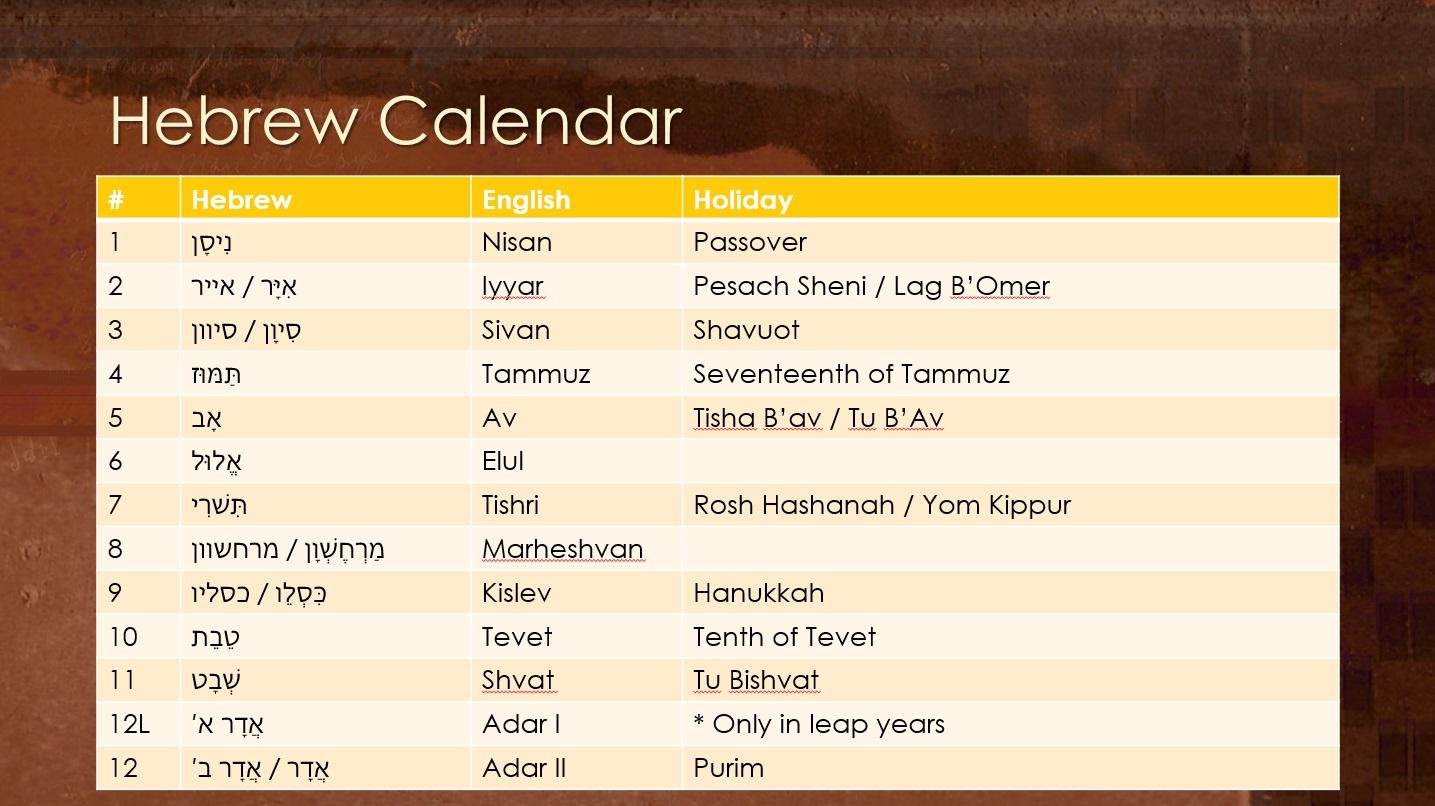 Hebrew Calendar – Chasing The Wind