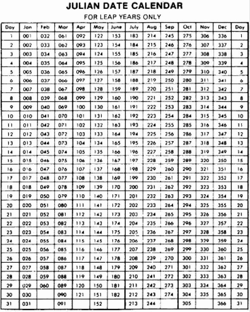 Julian Calendar Perpetual And Leap Year | Julian Dates