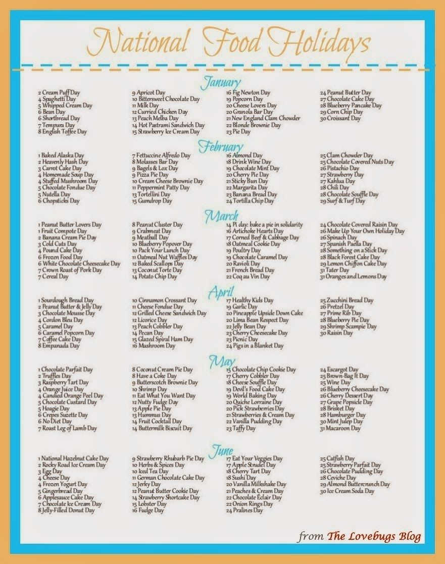 List Of National Food Holidays In The Us #Freeprintable
