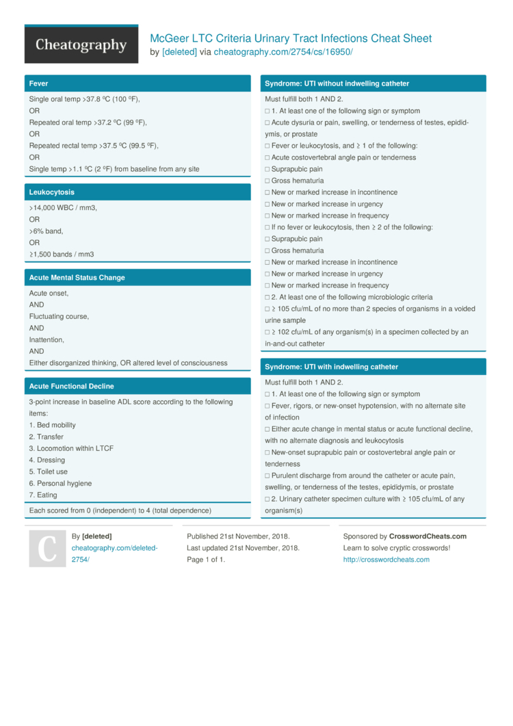 Mcgeer Ltc Criteria Urinary Tract Infections Cheat Sheet