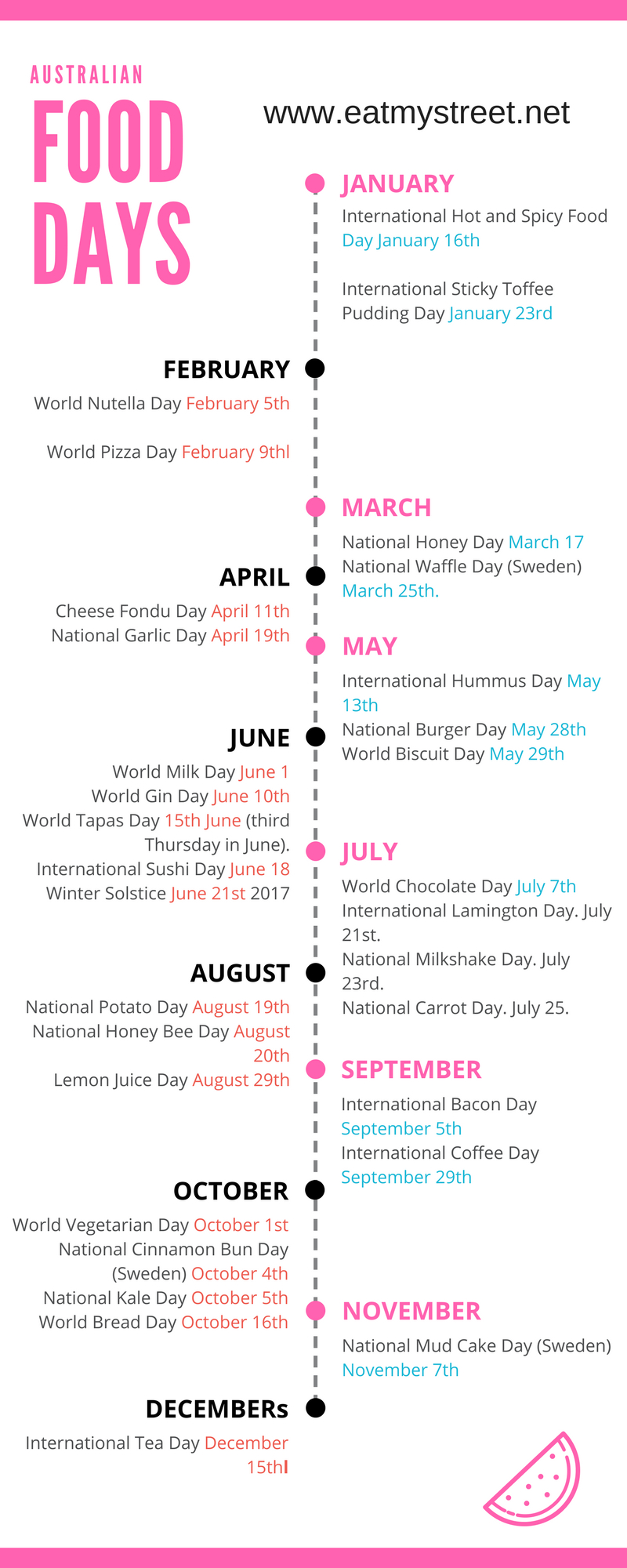 National Food Days Calendar Australia - Eatmystreet