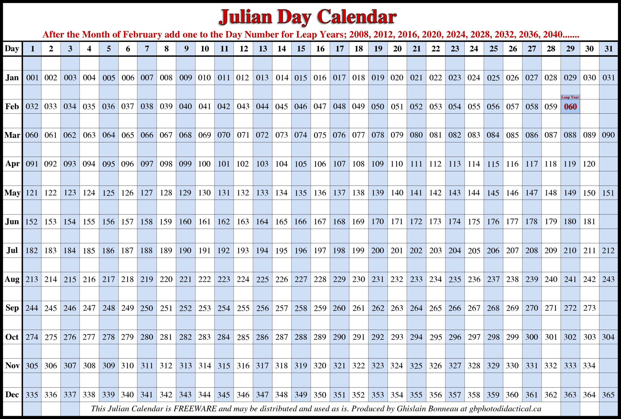 New Printable Julian Calendar | 2018 Calendar Template, Free