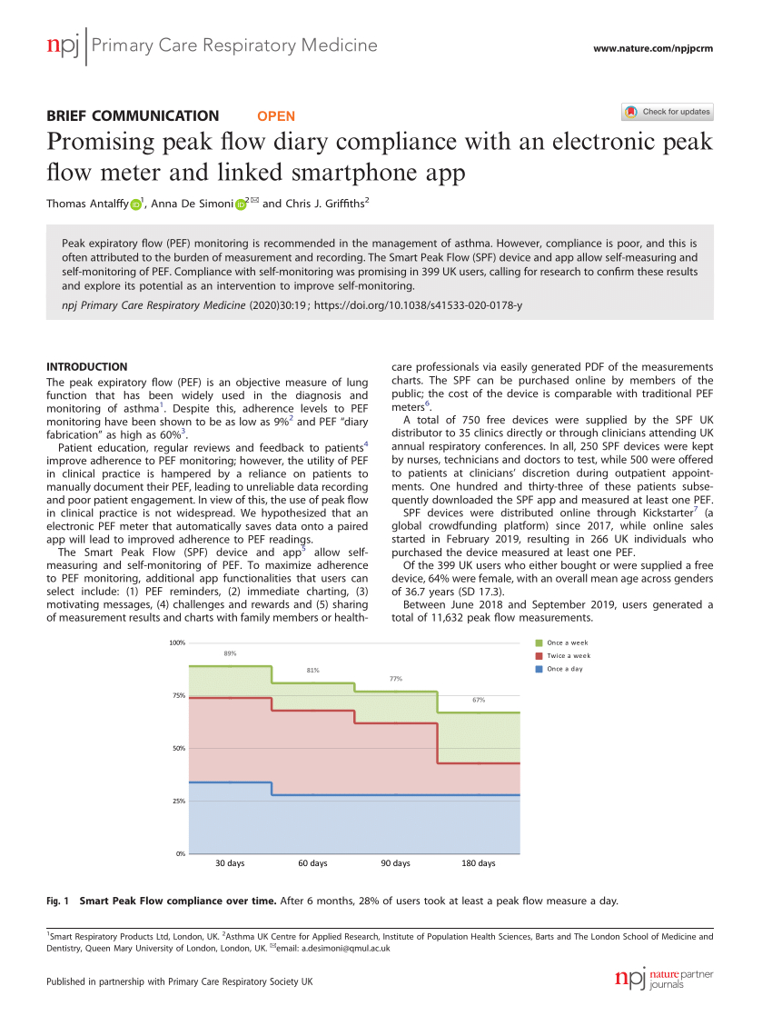 Pdf) Promising Peak Flow Diary Compliance With An Electronic